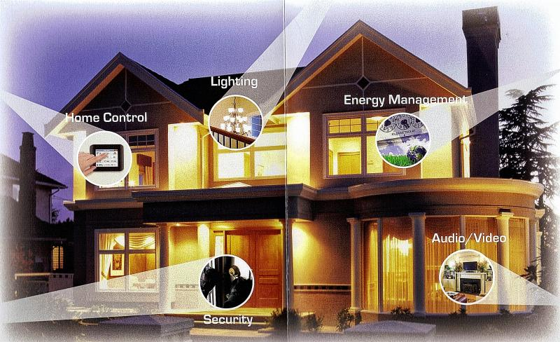 home_automation