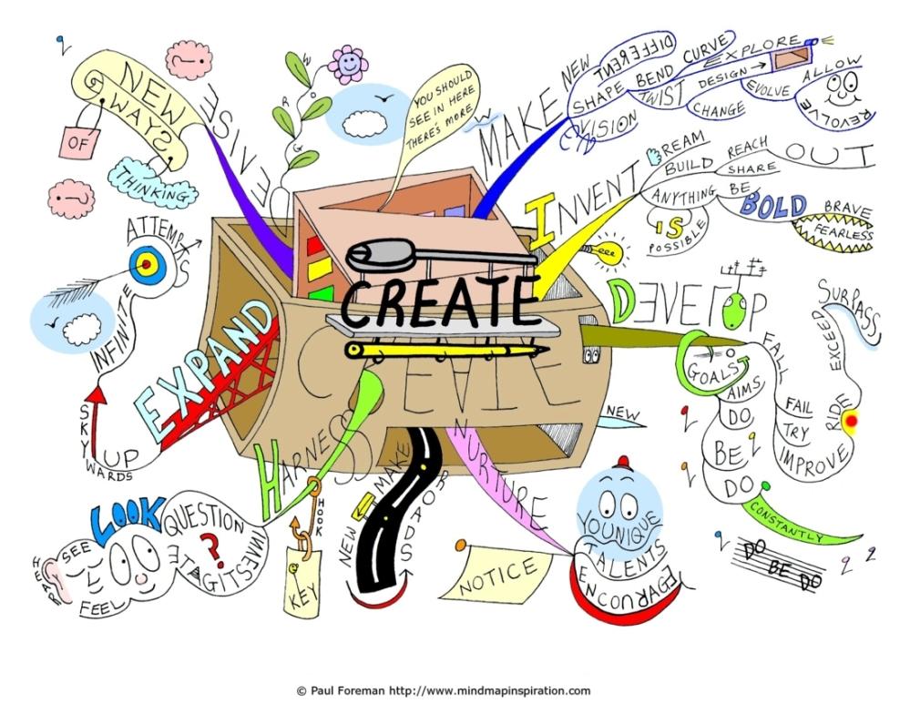 Create-Mind-Map